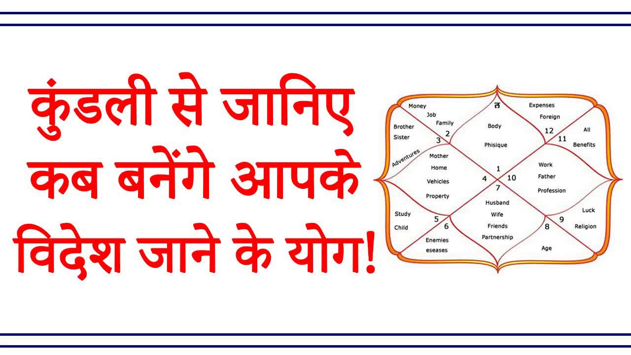 Kundli Reading - Jyotish Karyalay